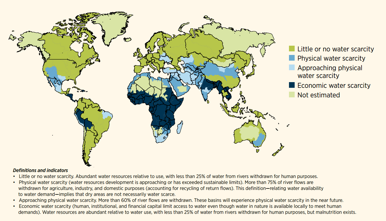 water-scarcity